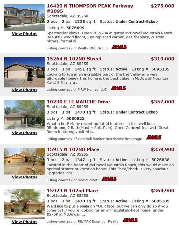 McDowell Mountain Ranch Real Estate AZ