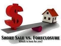 Short Sale Explained