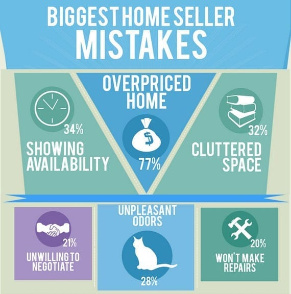 Biggest Home Seller Mistake
