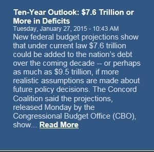 National Debt|Deficit | Unfunded Liability | Does it Matter?