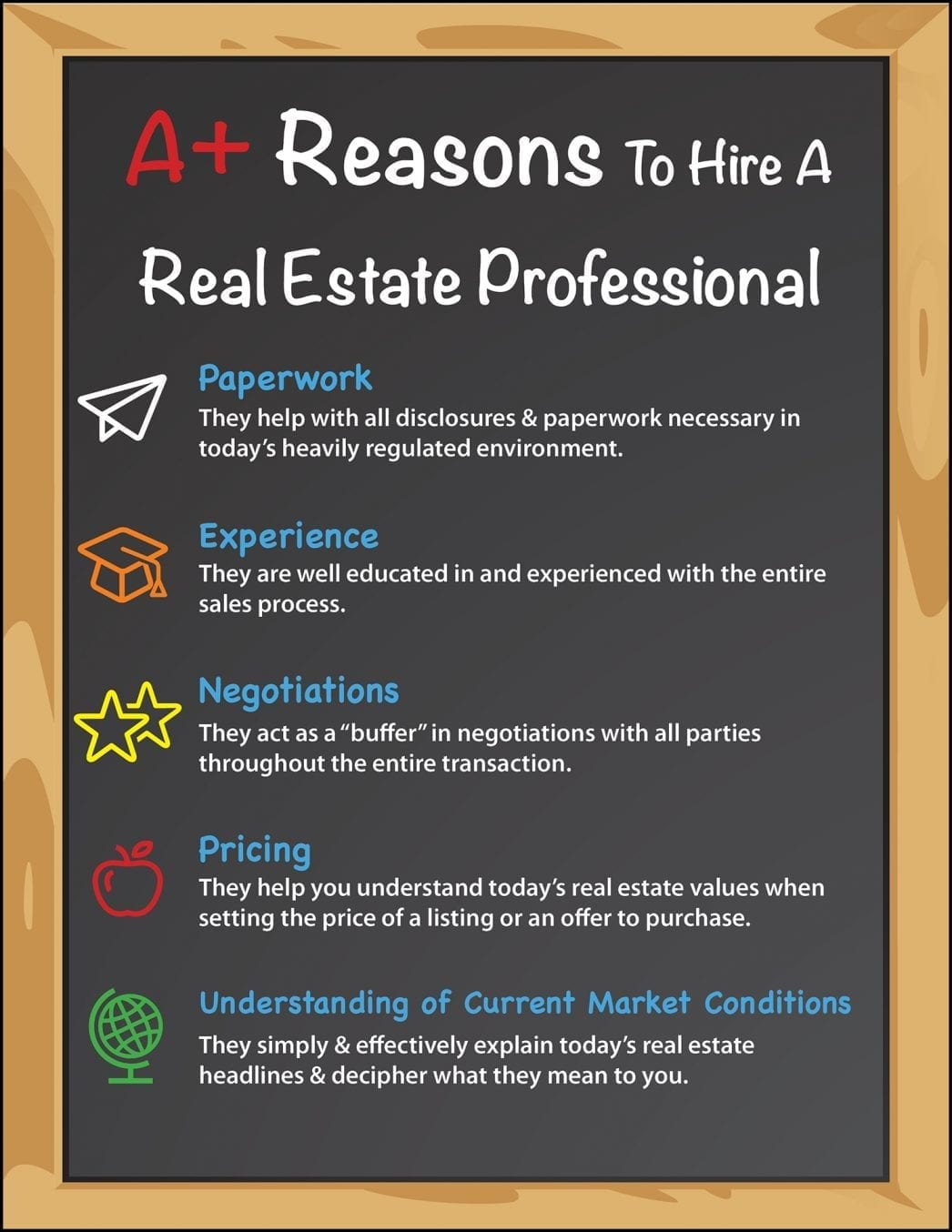 Reasons to Hire a Real Estate Pro