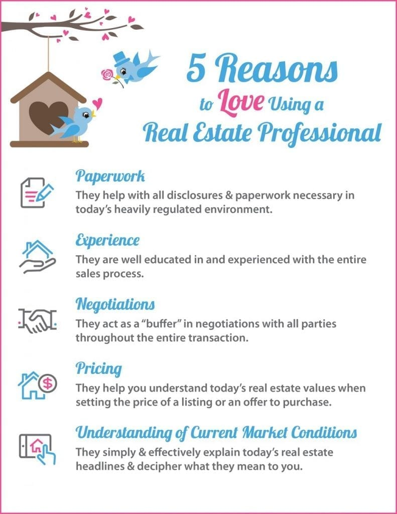 Reasons to Love Using A Real Estate Pro